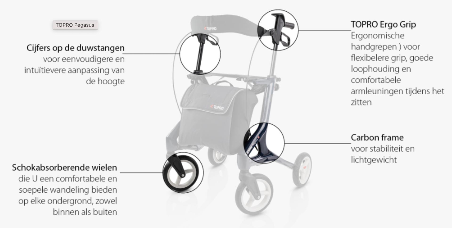 Lichtgewicht Topro Carbon Rollator